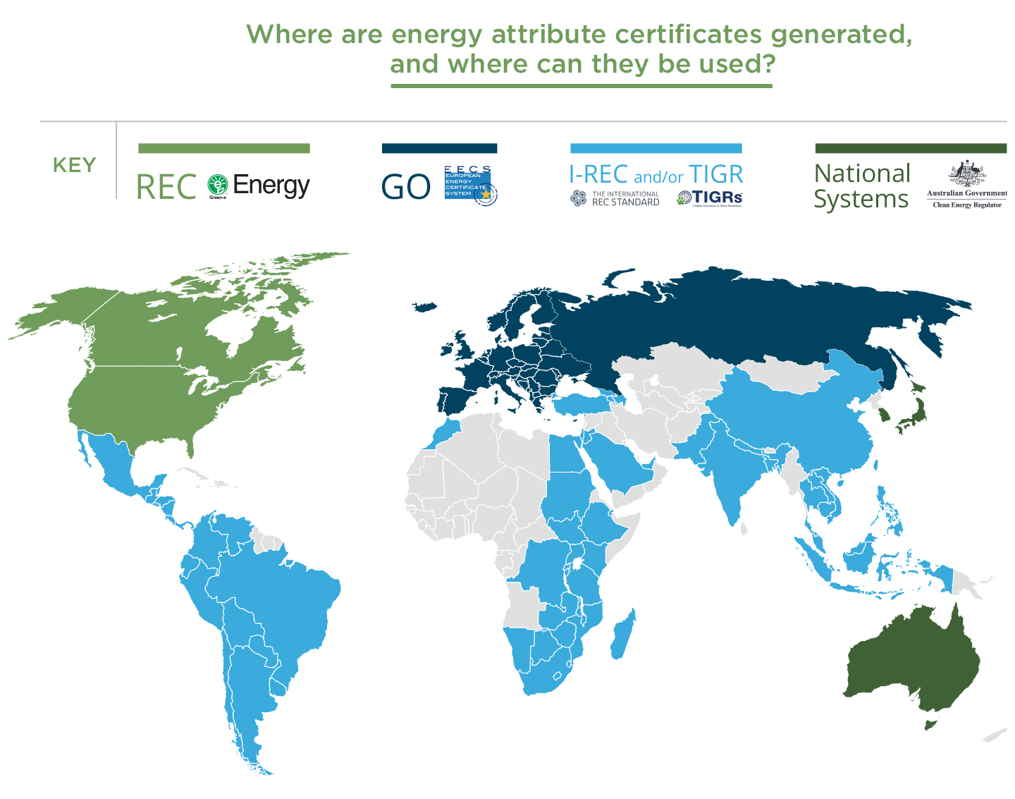 Renewable Energy Natural Capital Partners